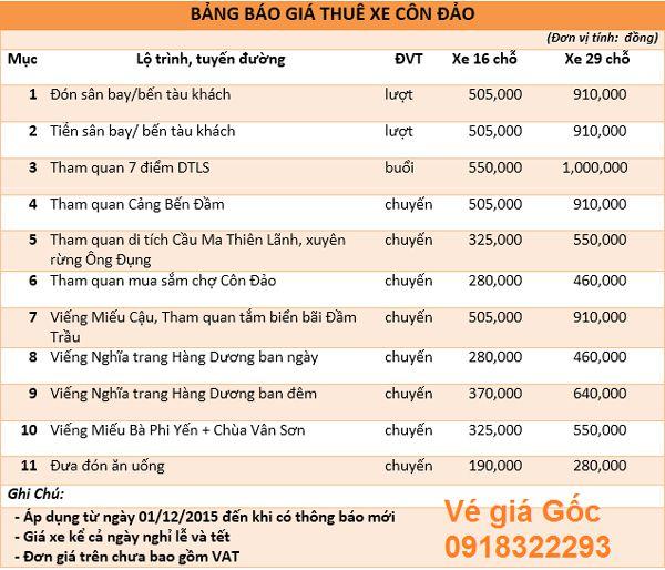 Bảng giá thuê xe Côn Đảo